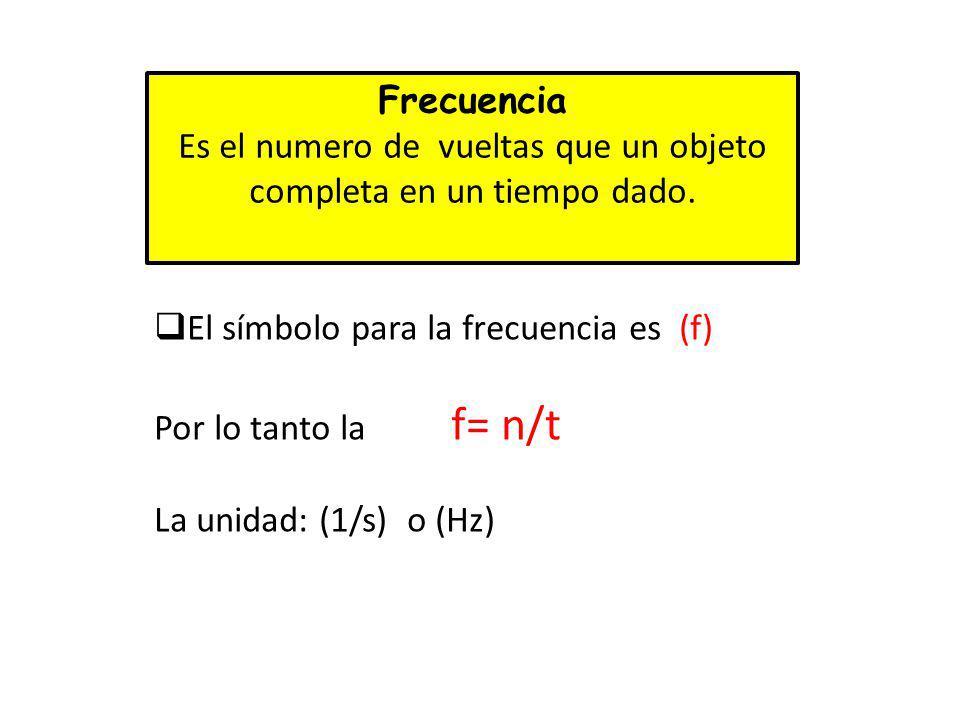 Es el numero de vueltas que un objeto completa en un tiempo dado.