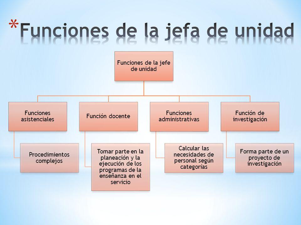Funciones de la jefa de unidad