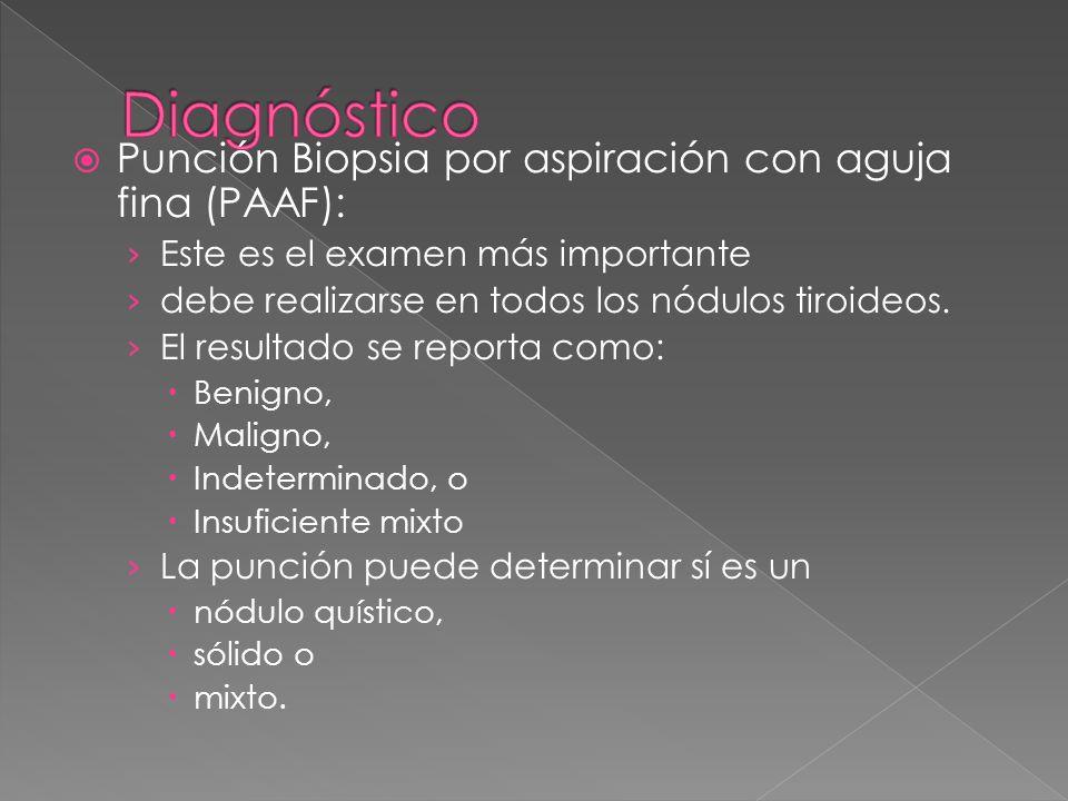 Diagnóstico Punción Biopsia por aspiración con aguja fina (PAAF):