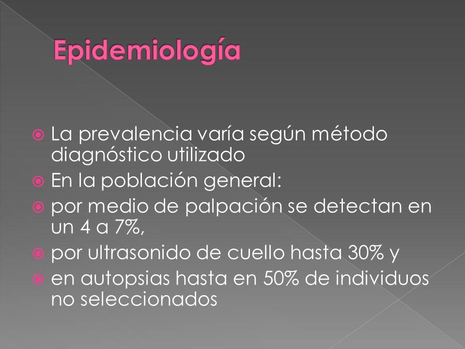 Epidemiología La prevalencia varía según método diagnóstico utilizado