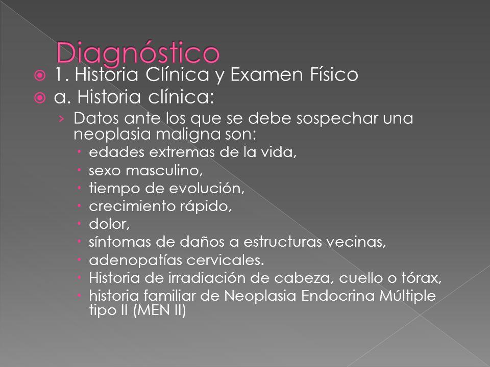 Diagnóstico 1. Historia Clínica y Examen Físico a. Historia clínica: