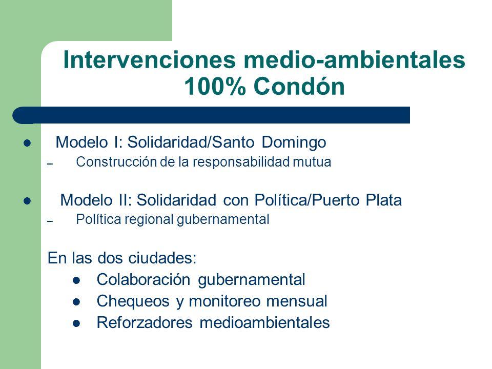 Intervenciones medio-ambientales 100% Condón
