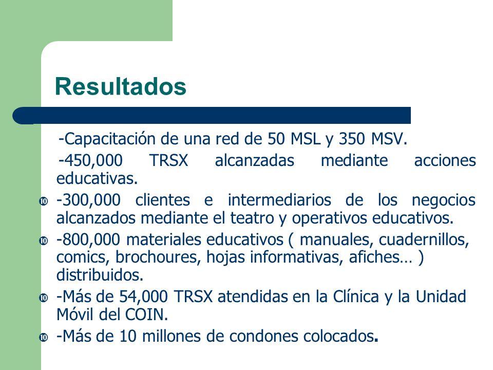 Resultados -Capacitación de una red de 50 MSL y 350 MSV.