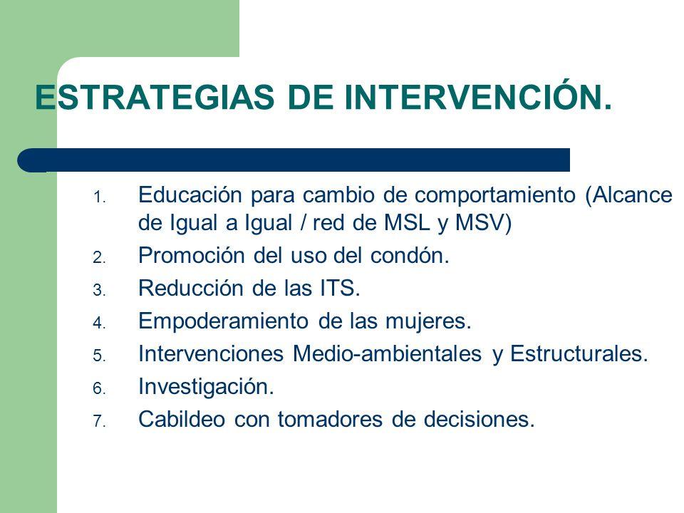 ESTRATEGIAS DE INTERVENCIÓN.