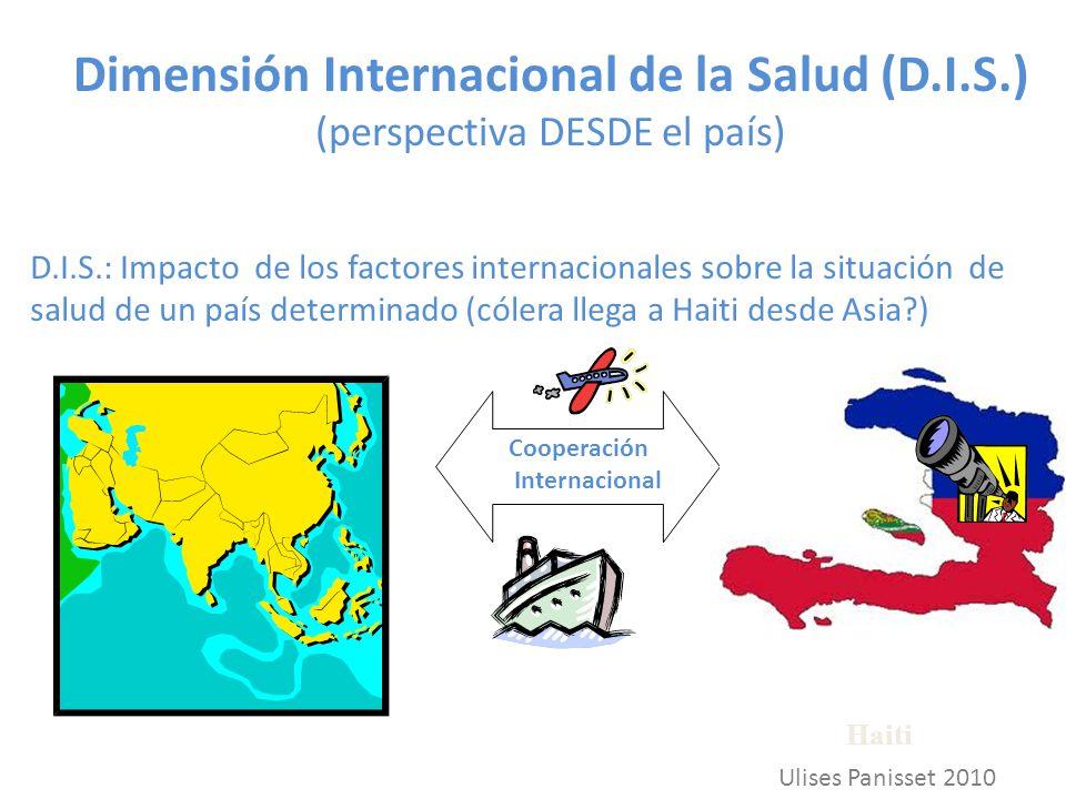 Dimensión Internacional de la Salud (D. I. S