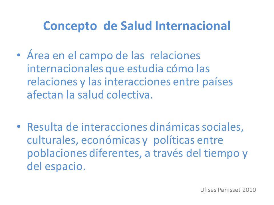 Concepto de Salud Internacional