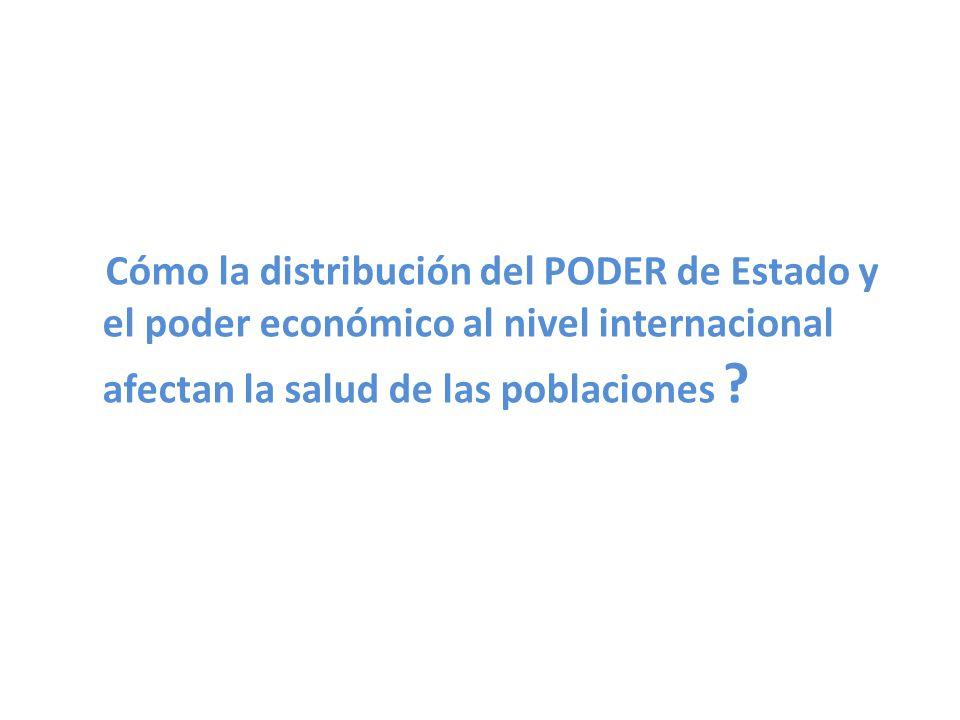 Cómo la distribución del PODER de Estado y el poder económico al nivel internacional afectan la salud de las poblaciones