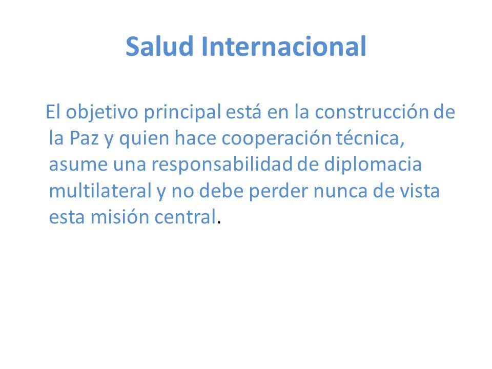 Salud Internacional