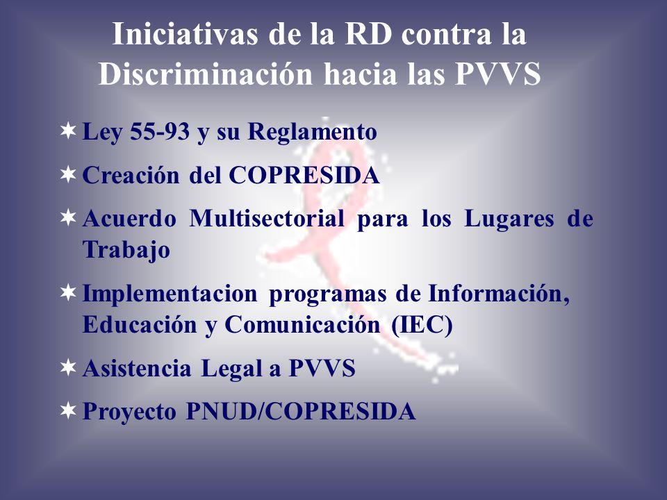 Iniciativas de la RD contra la Discriminación hacia las PVVS