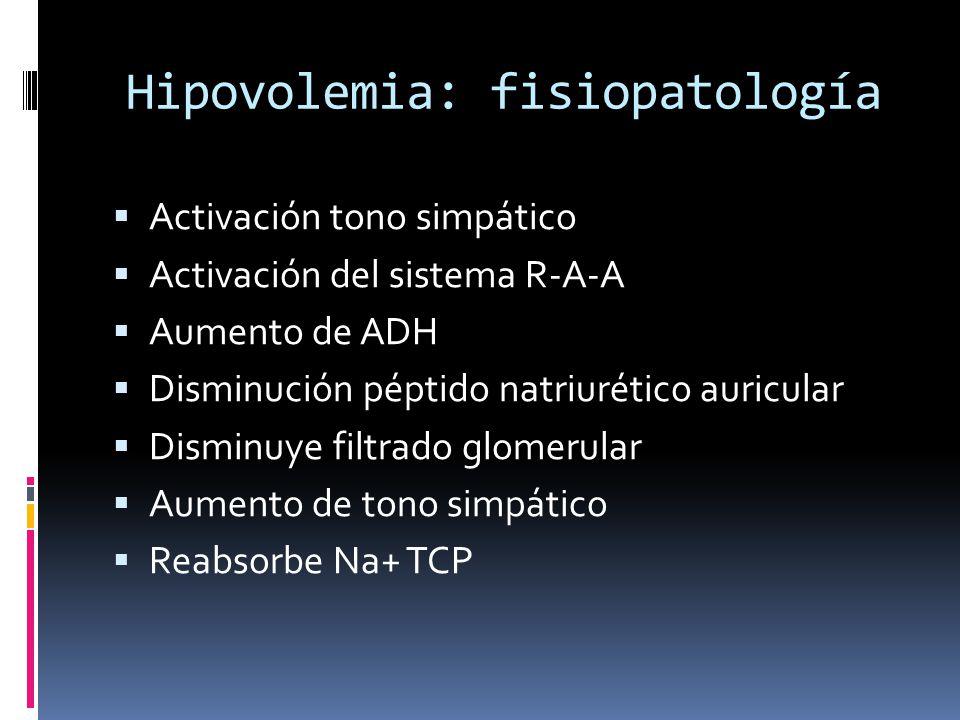 Hipovolemia: fisiopatología