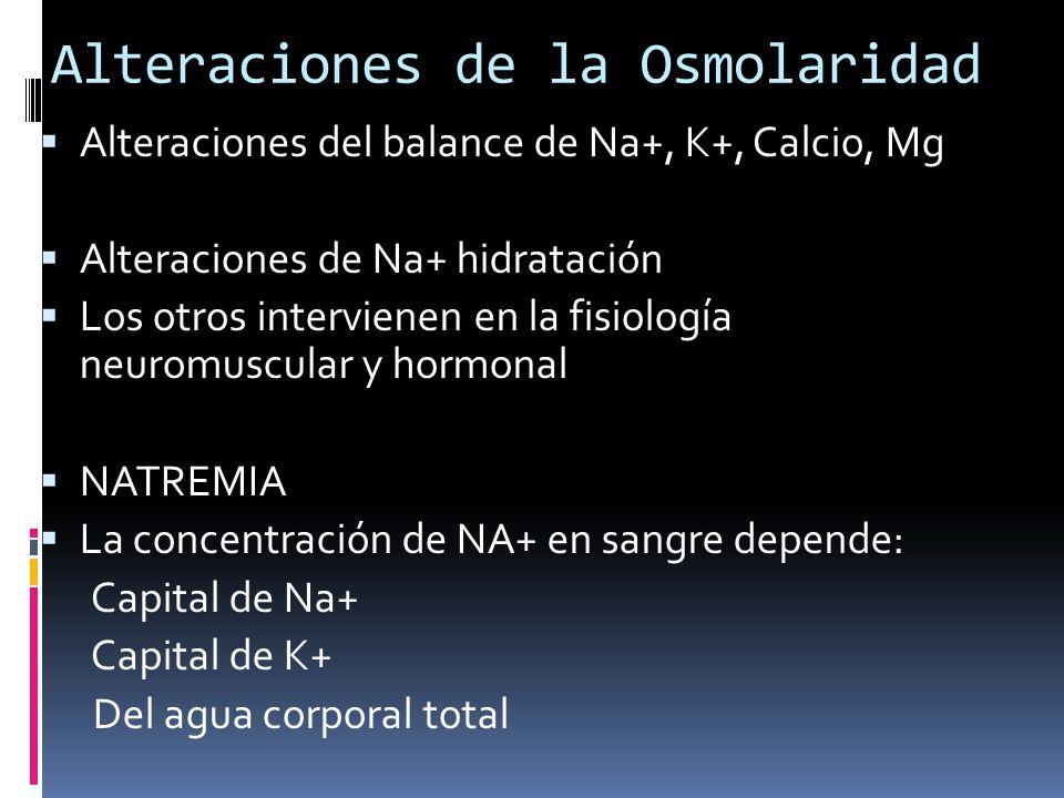 Alteraciones de la Osmolaridad