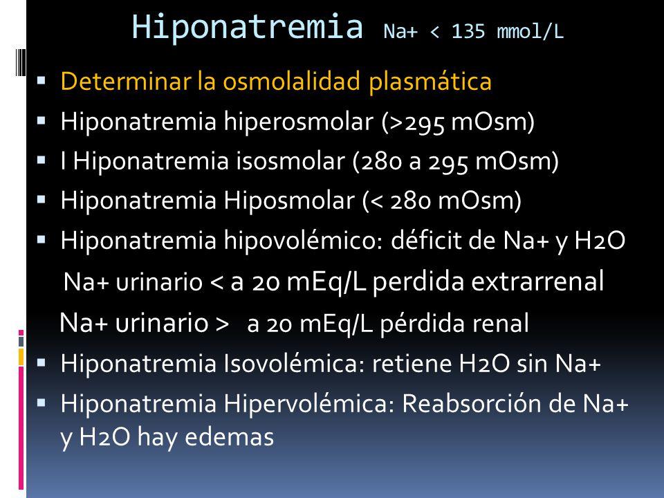 Hiponatremia Na+ < 135 mmol/L
