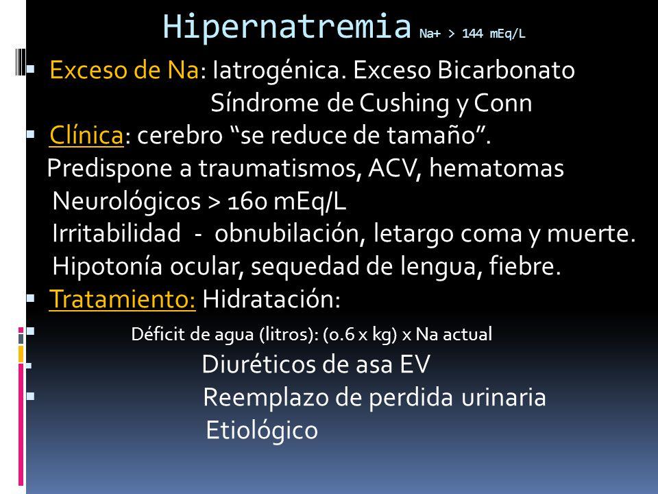Hipernatremia Na+ > 144 mEq/L
