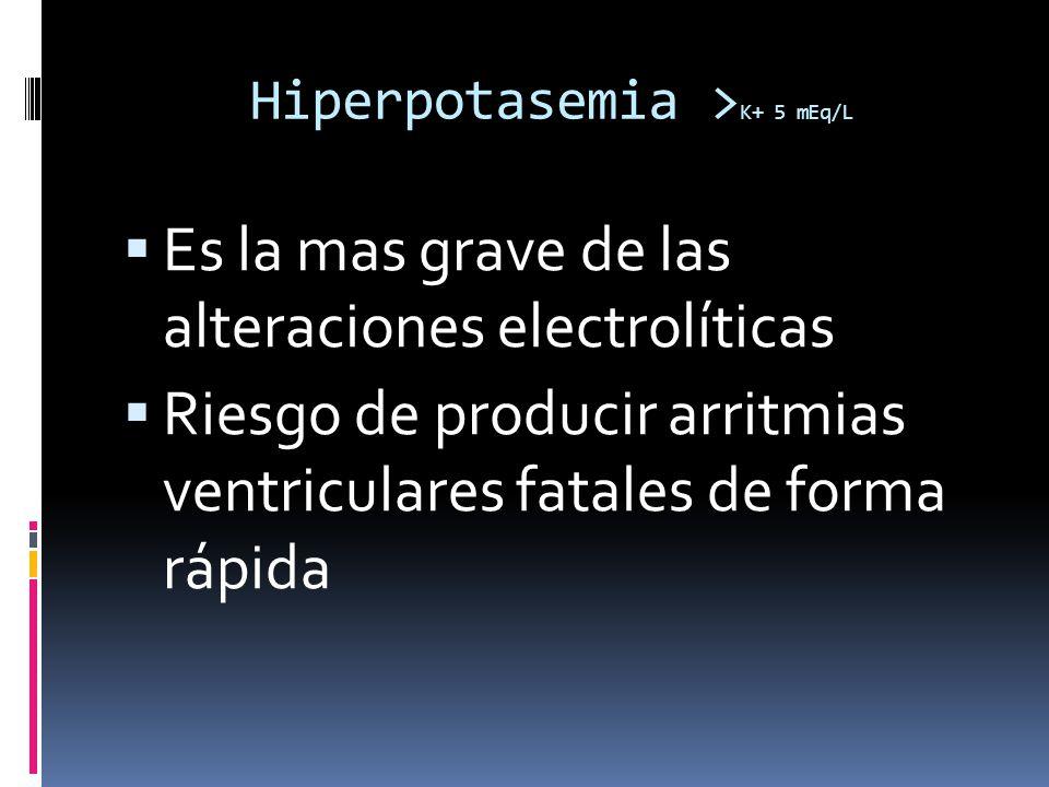 Hiperpotasemia >K+ 5 mEq/L