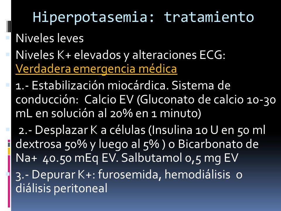 Hiperpotasemia: tratamiento
