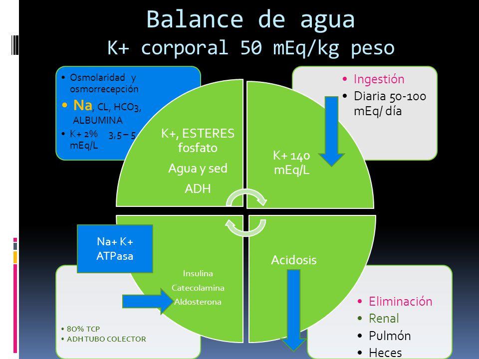 Balance de agua K+ corporal 50 mEq/kg peso