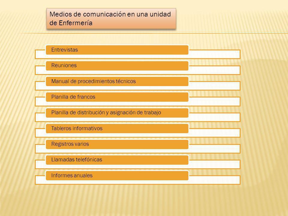 Medios de comunicación en una unidad de Enfermería