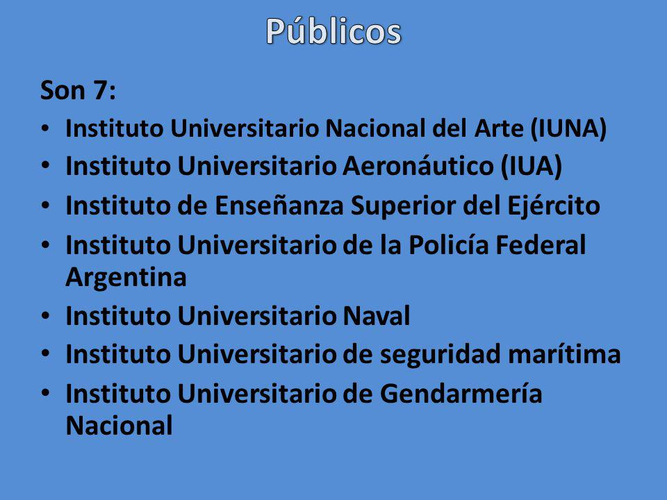 Públicos Son 7: Instituto Universitario Aeronáutico (IUA)