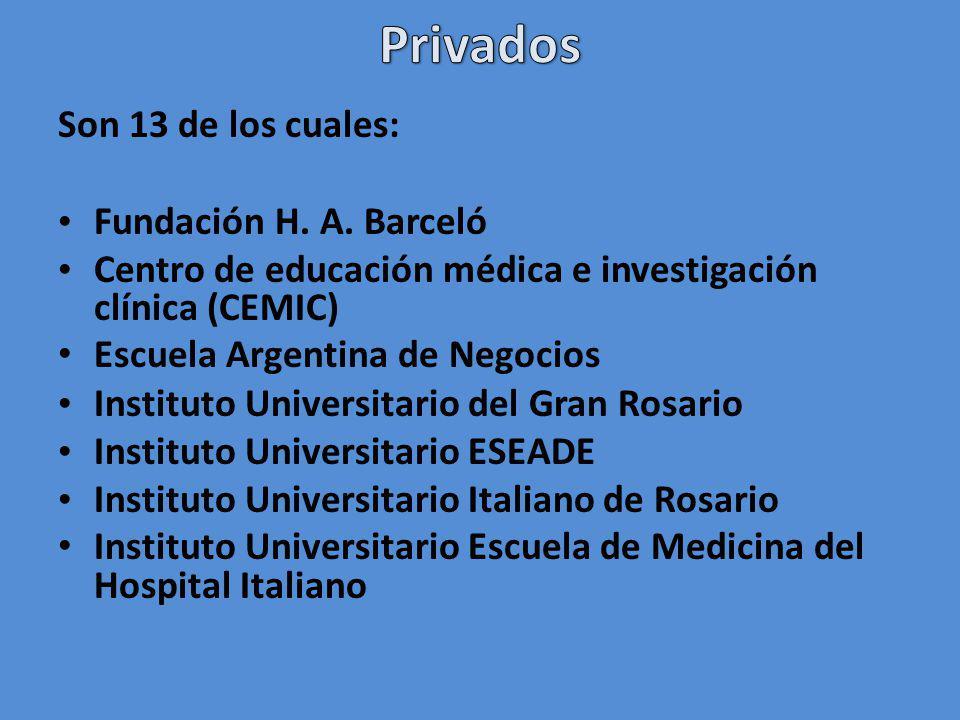 Privados Son 13 de los cuales: Fundación H. A. Barceló