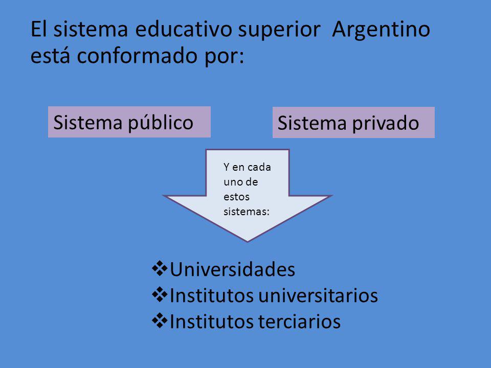 El sistema educativo superior Argentino está conformado por: