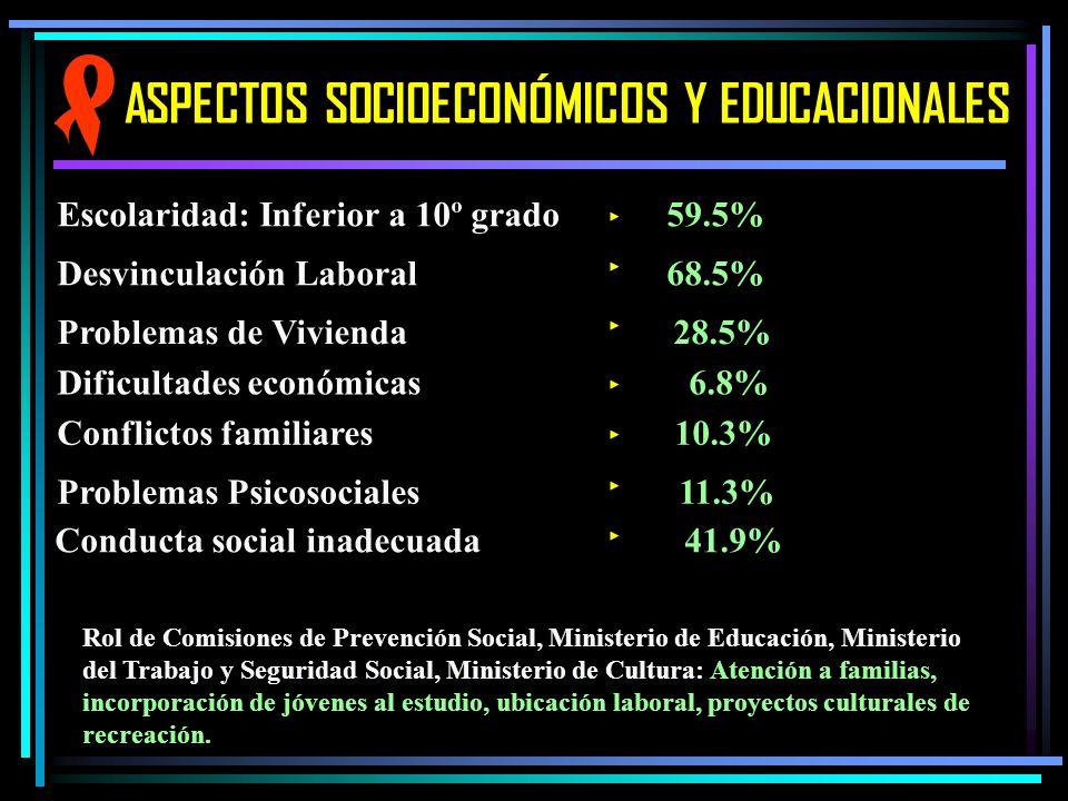 ASPECTOS SOCIOECONÓMICOS Y EDUCACIONALES