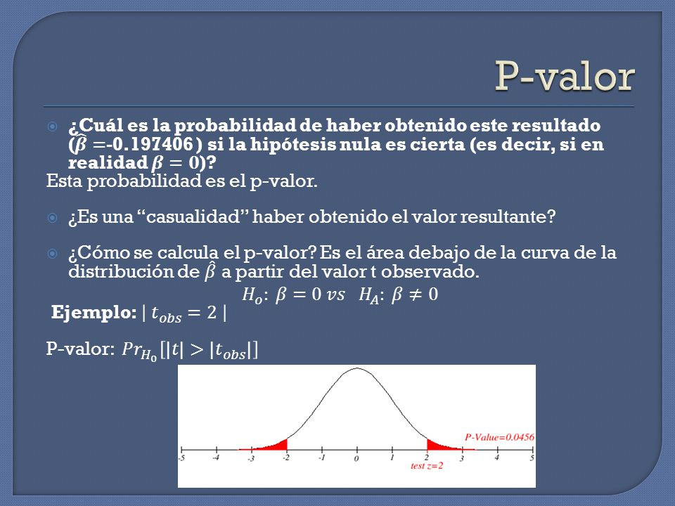 P-valor ¿Cuál es la probabilidad de haber obtenido este resultado ( 𝜷 =-0.197406 ) si la hipótesis nula es cierta (es decir, si en realidad 𝜷=𝟎)