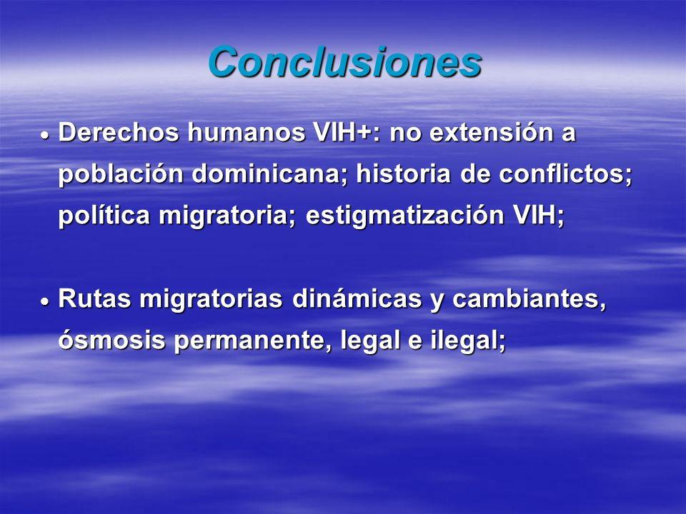 Conclusiones Derechos humanos VIH+: no extensión a población dominicana; historia de conflictos; política migratoria; estigmatización VIH;