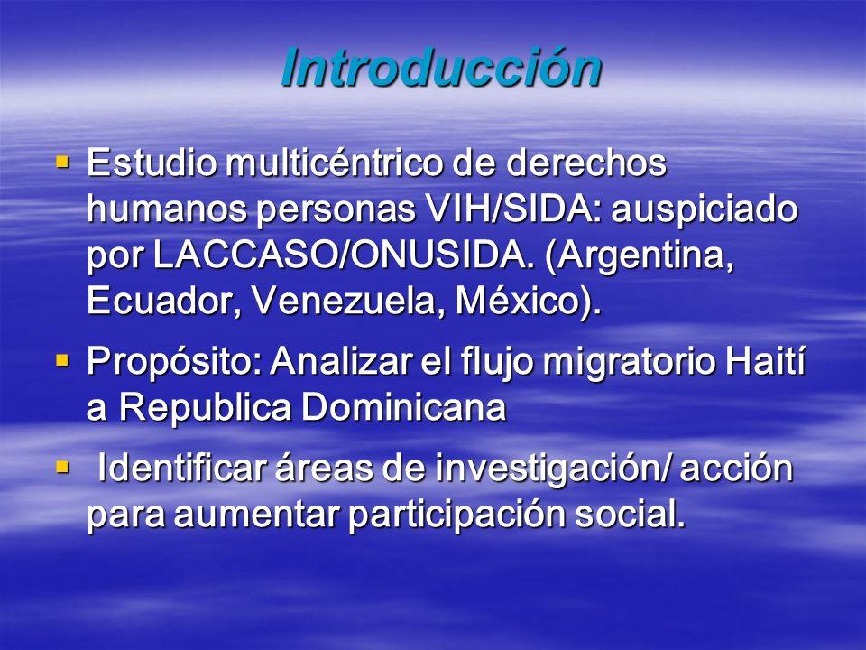 Introducción Estudio multicéntrico de derechos humanos personas VIH/SIDA: auspiciado por LACCASO/ONUSIDA. (Argentina, Ecuador, Venezuela, México).