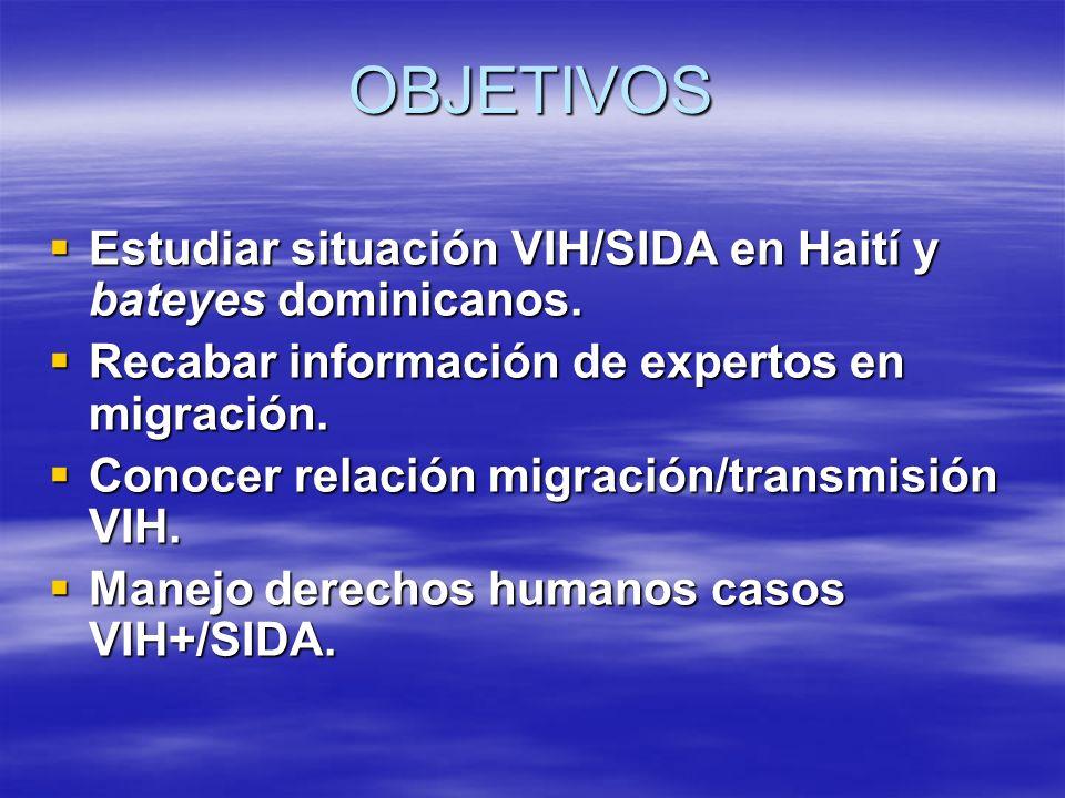 OBJETIVOS Estudiar situación VIH/SIDA en Haití y bateyes dominicanos.