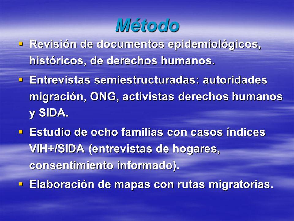 Método Revisión de documentos epidemiológicos, históricos, de derechos humanos.