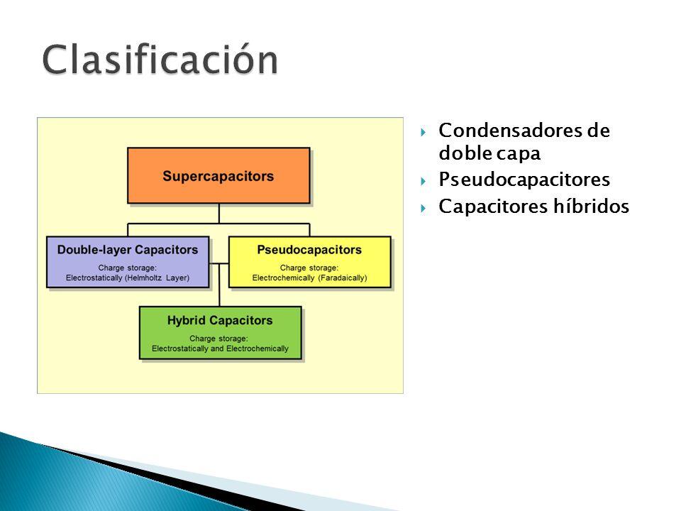 Clasificación Condensadores de doble capa Pseudocapacitores