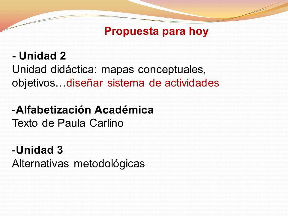 Propuesta para hoy - Unidad 2. Unidad didáctica: mapas conceptuales, objetivos…diseñar sistema de actividades.