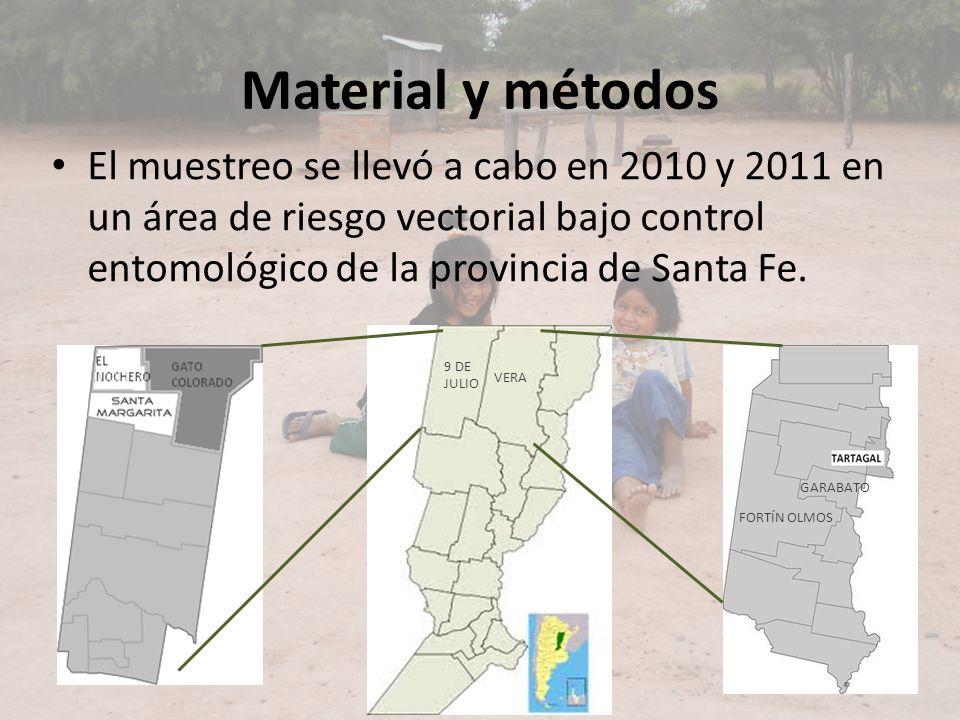 Material y métodos El muestreo se llevó a cabo en 2010 y 2011 en un área de riesgo vectorial bajo control entomológico de la provincia de Santa Fe.