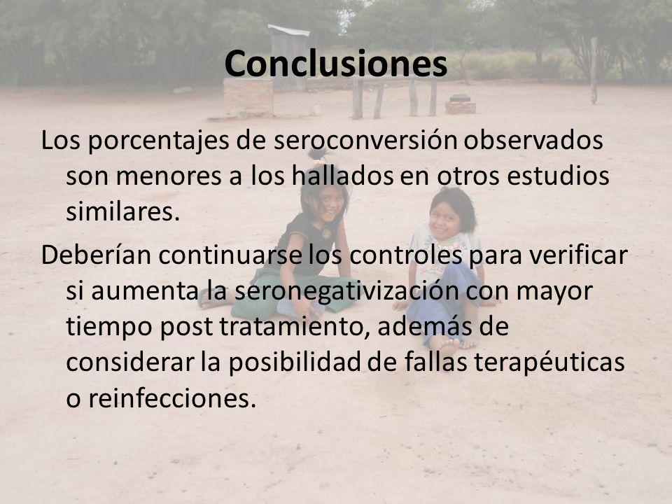 Conclusiones Los porcentajes de seroconversión observados son menores a los hallados en otros estudios similares.