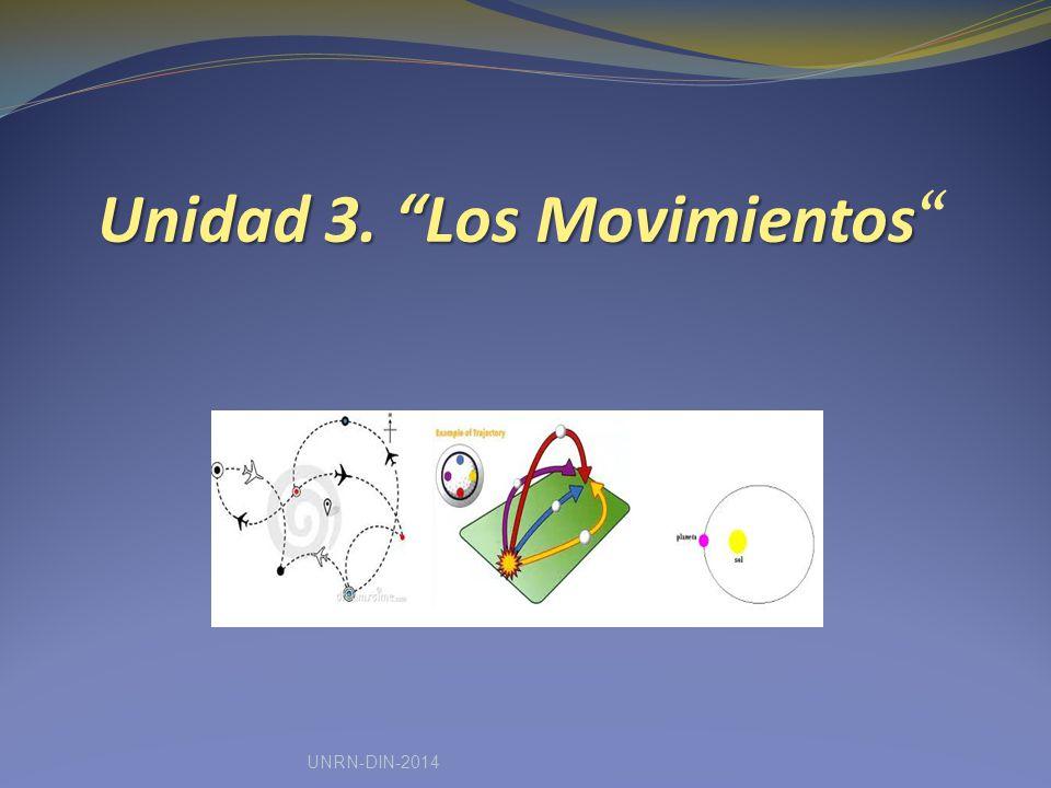 Unidad 3. Los Movimientos