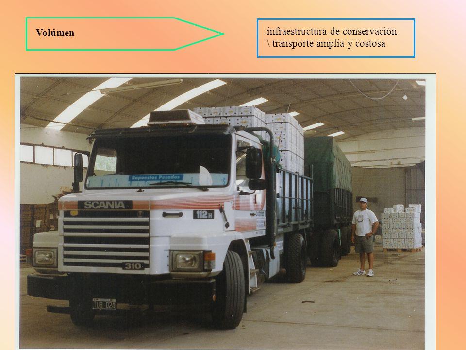 Volúmen infraestructura de conservación \ transporte amplia y costosa