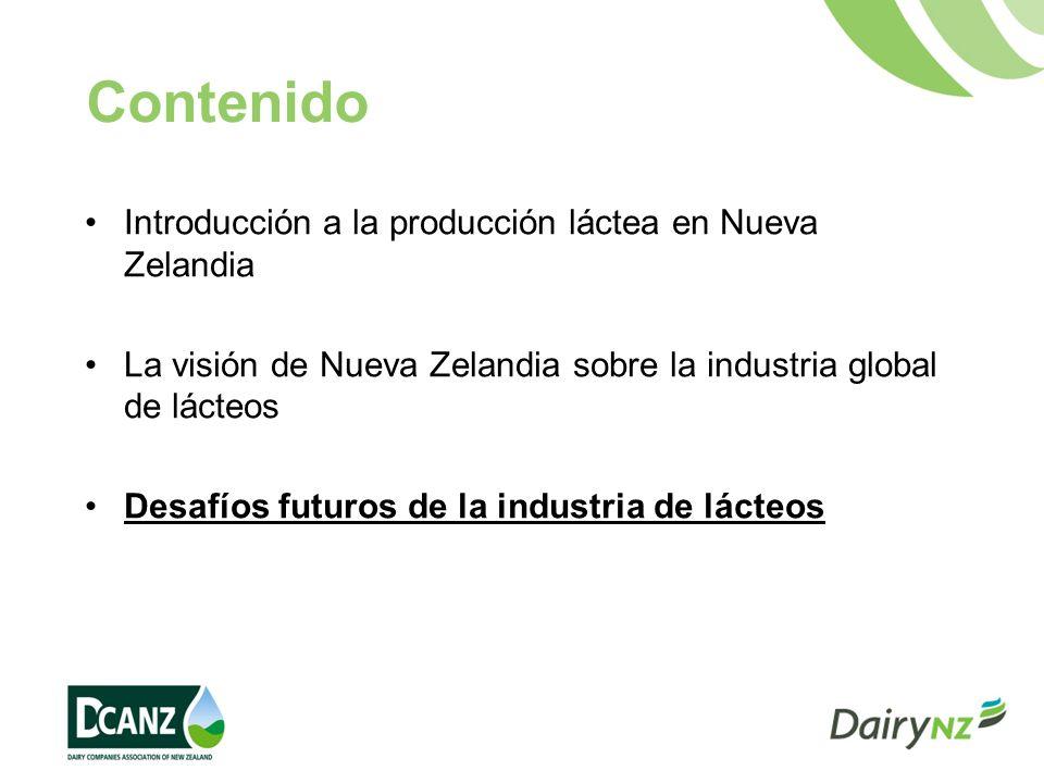 Contenido Introducción a la producción láctea en Nueva Zelandia