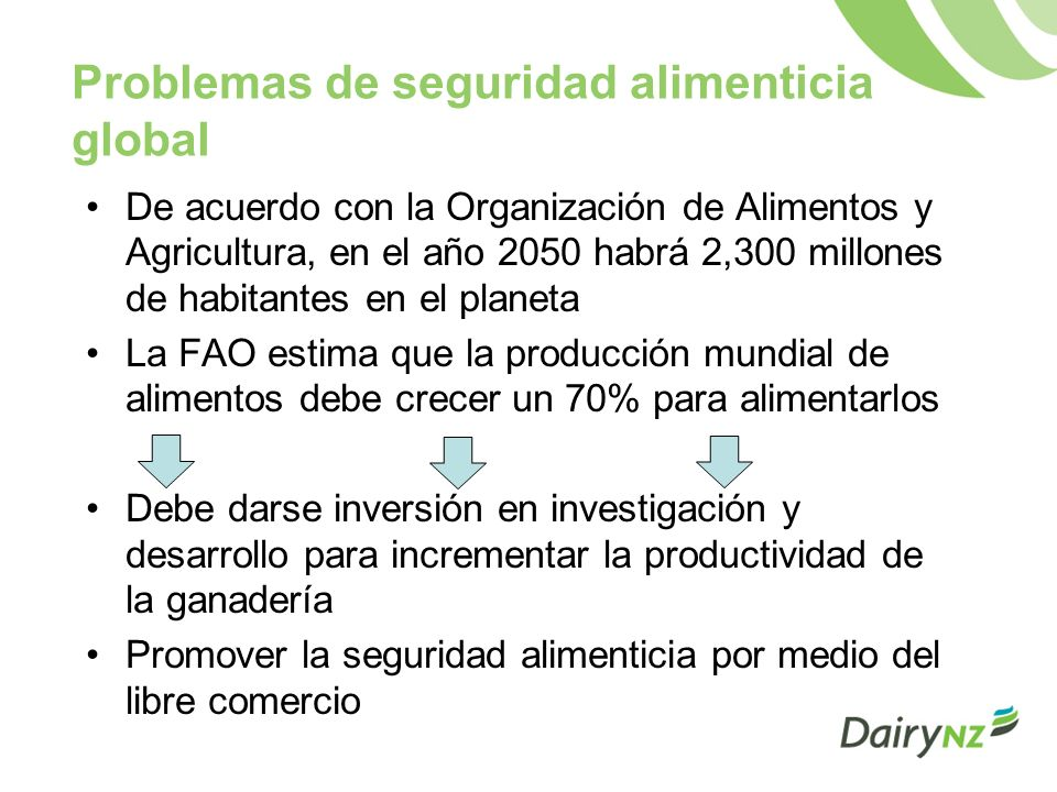 Problemas de seguridad alimenticia global