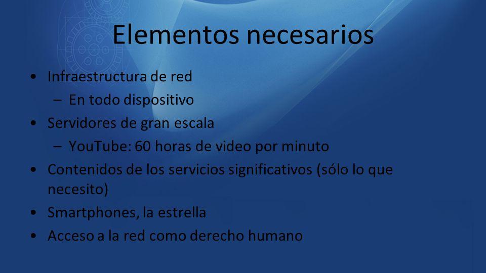 Elementos necesarios Infraestructura de red En todo dispositivo