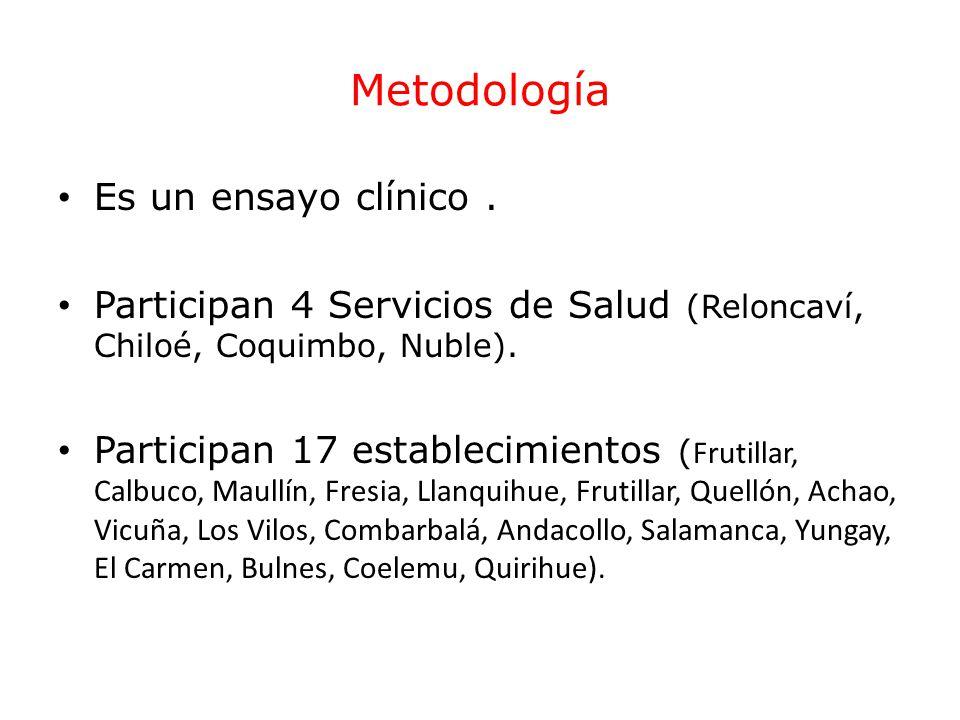 Metodología Es un ensayo clínico .