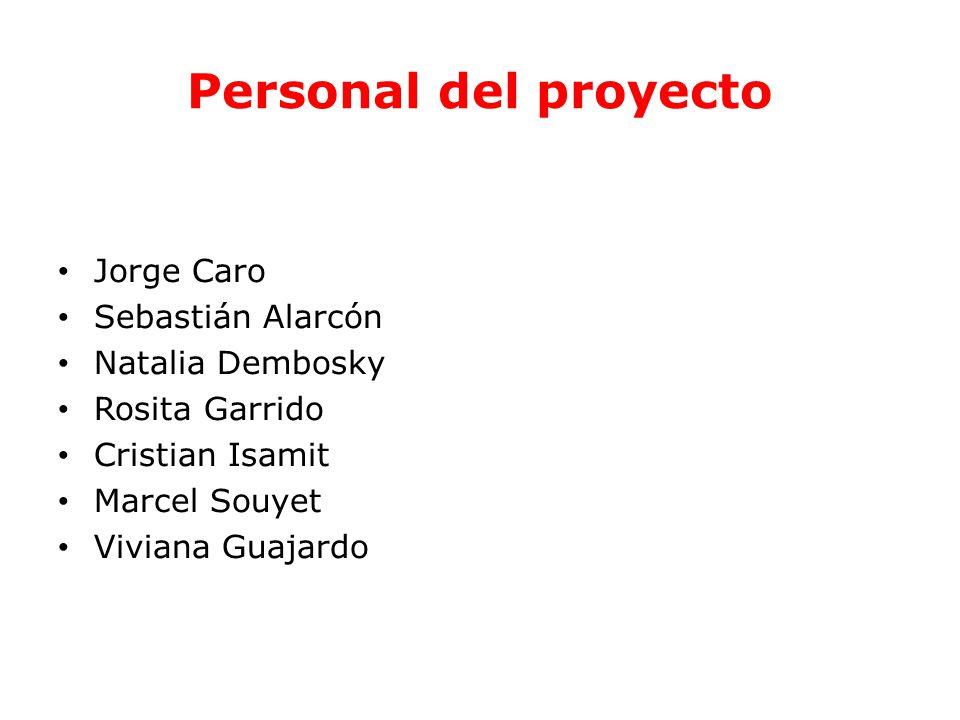Personal del proyecto Jorge Caro Sebastián Alarcón Natalia Dembosky