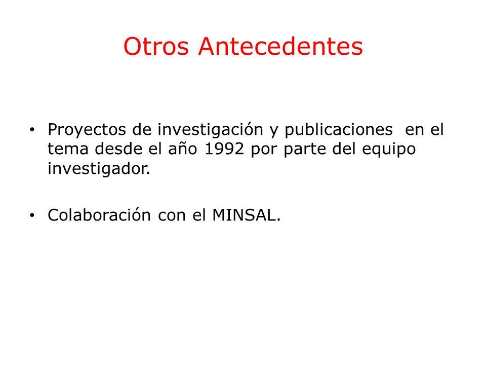 Otros Antecedentes Proyectos de investigación y publicaciones en el tema desde el año 1992 por parte del equipo investigador.