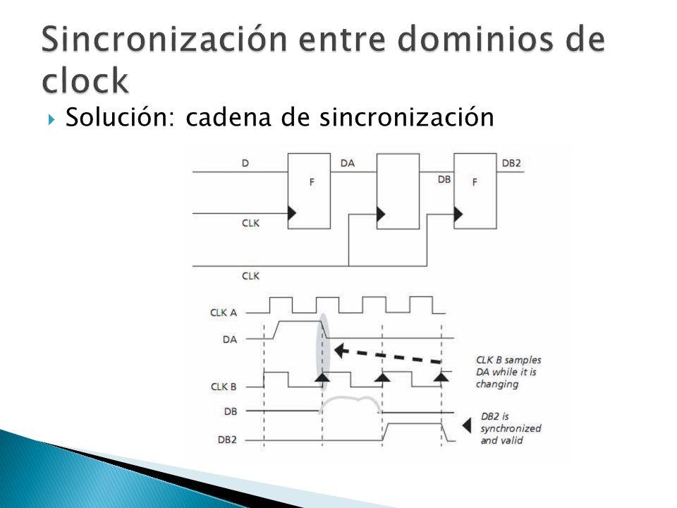 Sincronización entre dominios de clock