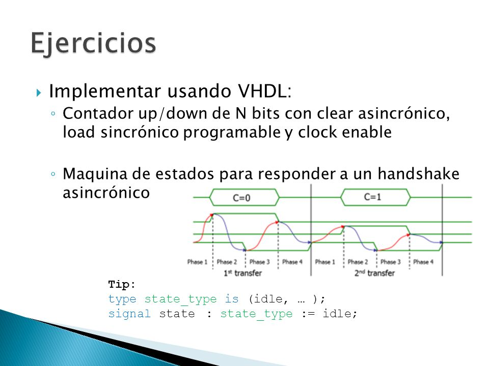 Ejercicios Implementar usando VHDL: