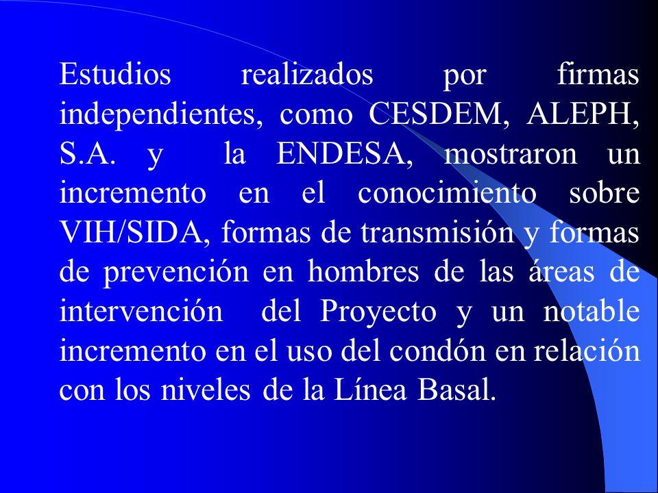 Estudios realizados por firmas independientes, como CESDEM, ALEPH, S.A.