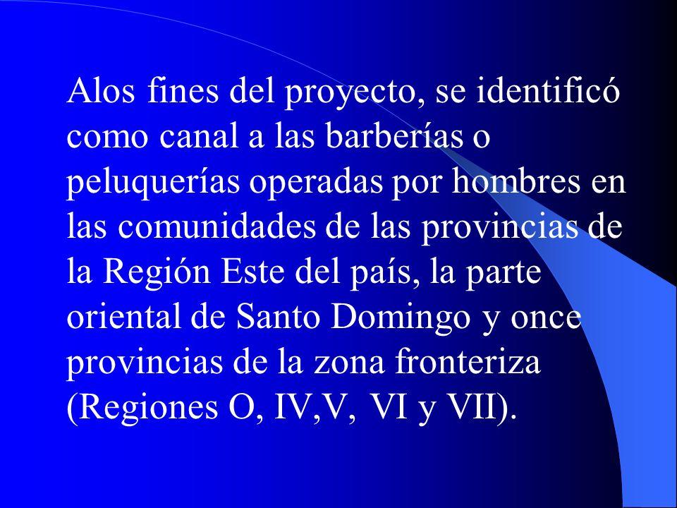 Alos fines del proyecto, se identificó como canal a las barberías o peluquerías operadas por hombres en las comunidades de las provincias de la Región Este del país, la parte oriental de Santo Domingo y once provincias de la zona fronteriza (Regiones O, IV,V, VI y VII).