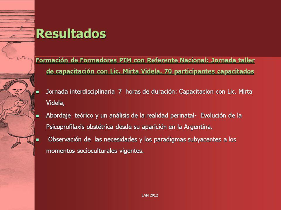 Resultados Formación de Formadores PIM con Referente Nacional: Jornada taller de capacitación con Lic. Mirta Videla. 70 participantes capacitados.