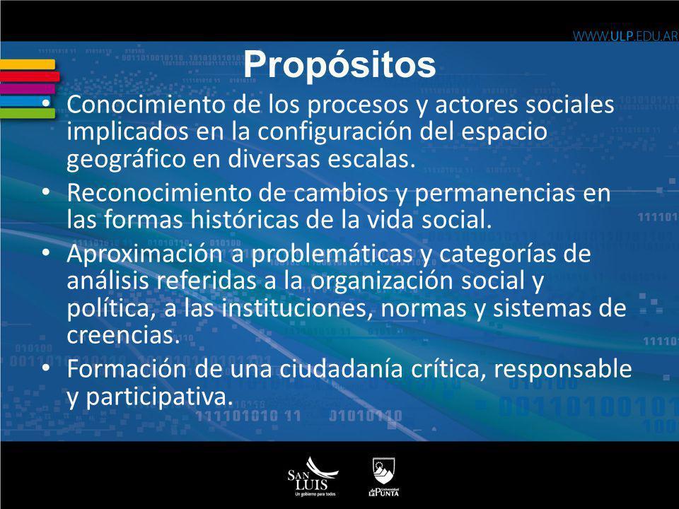 Propósitos Conocimiento de los procesos y actores sociales implicados en la configuración del espacio geográfico en diversas escalas.