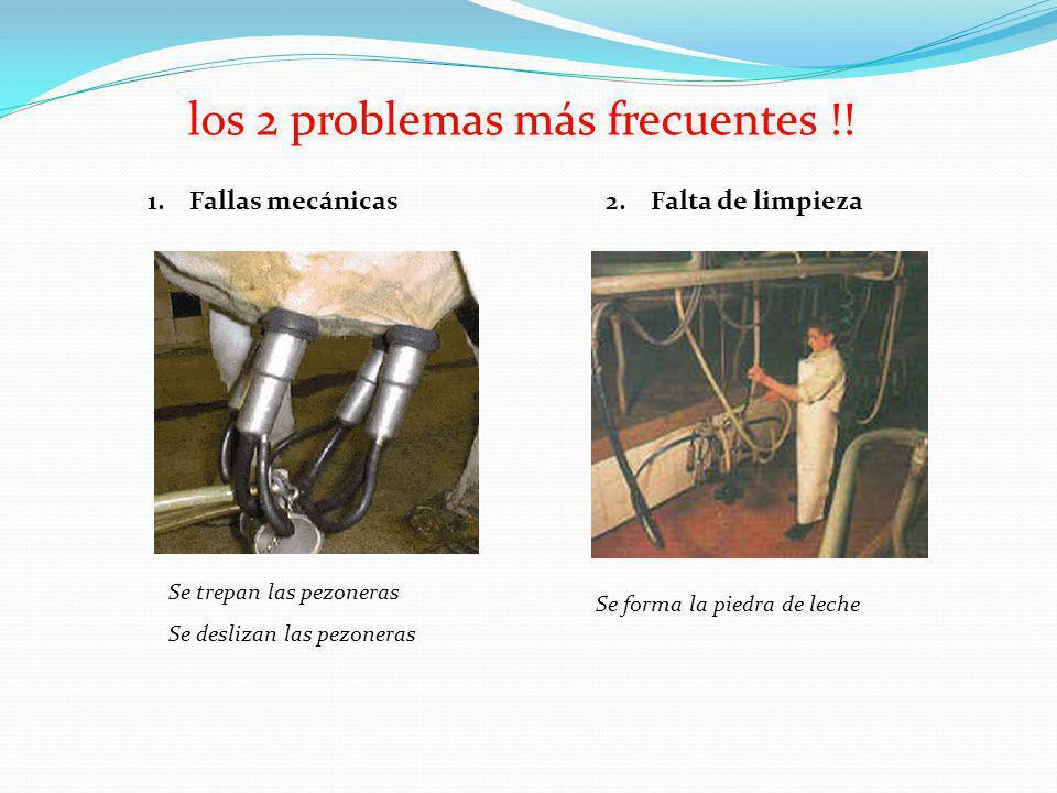 los 2 problemas más frecuentes !!