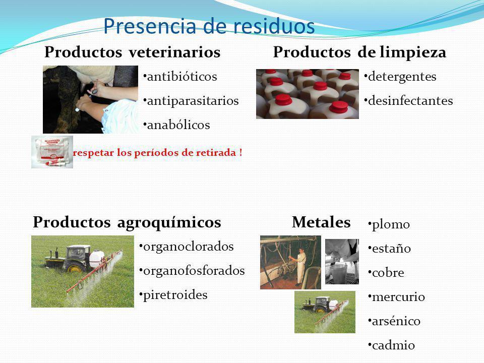Presencia de residuos Productos veterinarios Productos agroquímicos